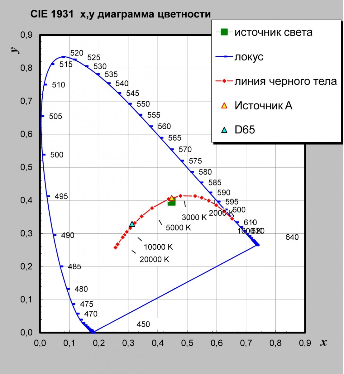 """Спектроколориметр """"ТКА - ВД""""/01"""